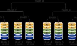 raid-100